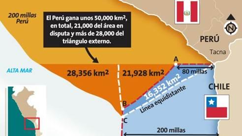 MAPA. Según fallo de La Haya, Perú ganó unos 50 000 kilómetros cuadrados  de los 66,000 que estaban en disputa. (Perú21)